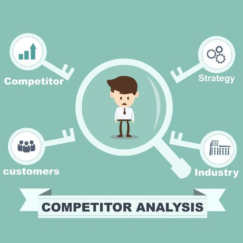 How to do a competitor analysis in digital marketing